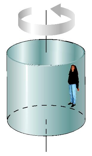 51. In a popular amusement park ride, a rotating cylinder of radius 3.00 m is set in rotation at an angular speed of 5.00 rad/s, as in Figure P7.51. The floor then drops away, leaving the riders suspended against the wall in a vertical position.