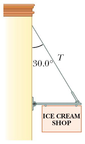 17. A 500 N uniform rectangular sign 4.00 m wide and 3.00 m high is suspended from a horizontal, 6.00 m long, uniform, 100 N rod as indicated in Figure P8.17. The left end of the rod is supported by a hinge, and the right end is supported by a thin cable making a 30.