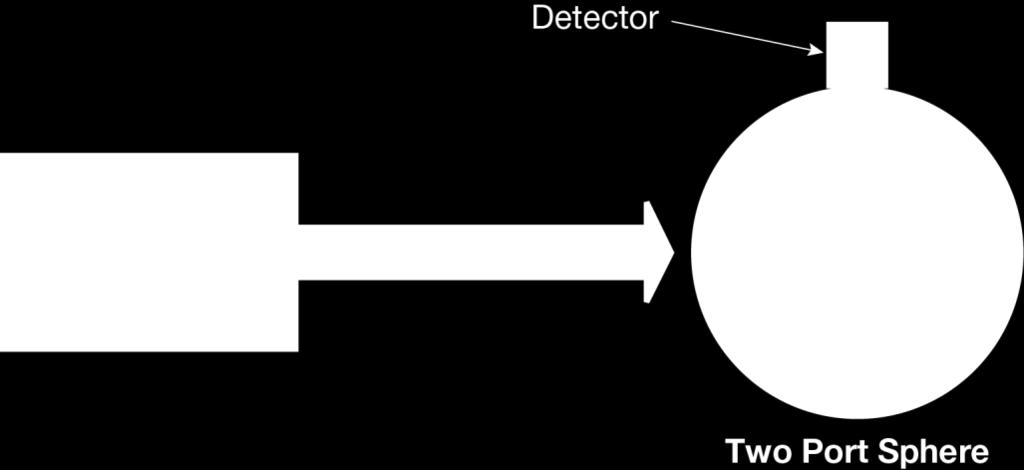 Saturation: At power levels greater than the photodetector s maximum power limit, the relationship between the incident optical power on the detector and the detector photocurrent output becomes