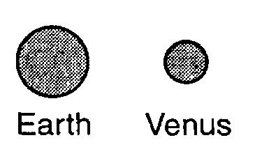 Which scale diagram best compares the size of Earth with the size of Venus? A B C D 6.