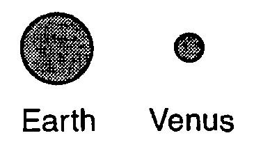 revolve around the Sun inside Earth's orbit B rotate more slowly than Earth does C are eclipsed by Earth's