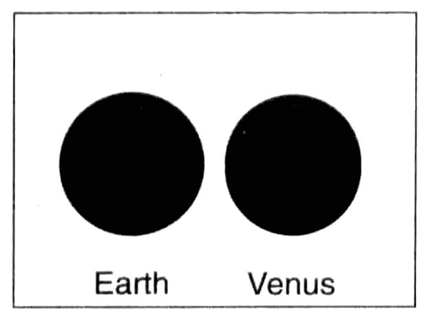 Letters A, B, C, and D represent Earth's location in its orbit on the first day of each