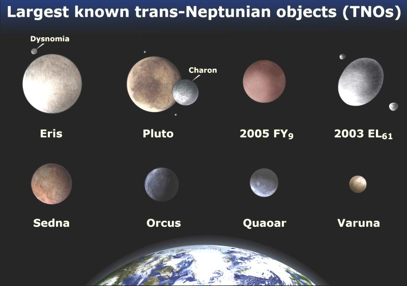 Other large Trans-Neptunian Objects