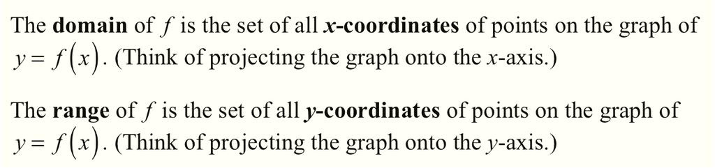 (Section 1.2: Graphs of Functions) 1.2.7 PART F: ESTIMATING DOMAIN, RANGE, and FUNCTION VALUES FROM A GRAPH The domain of f is the set of all x-coordinates of points on the graph of y = f x ( ).