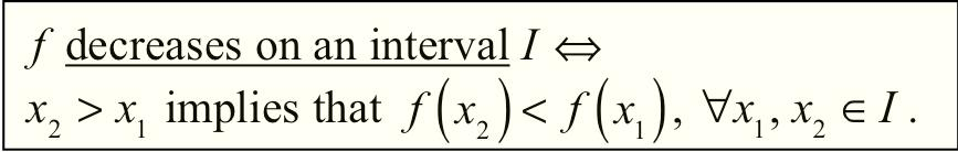 f decreases on the interval 1, 1. Why? (Section 1.2: Graphs of Functions) 1.2.14 Graphically: If we only consider the part of the graph on the x-interval 1, 1, any point must be lower than any point to its left.