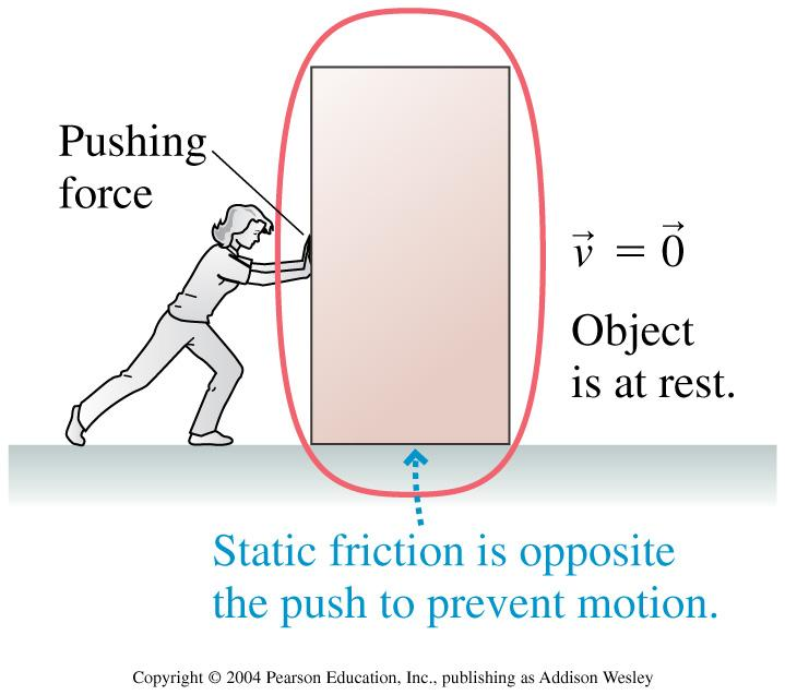 Static riction here is a maximum static frictional force, f s,max µ s n.