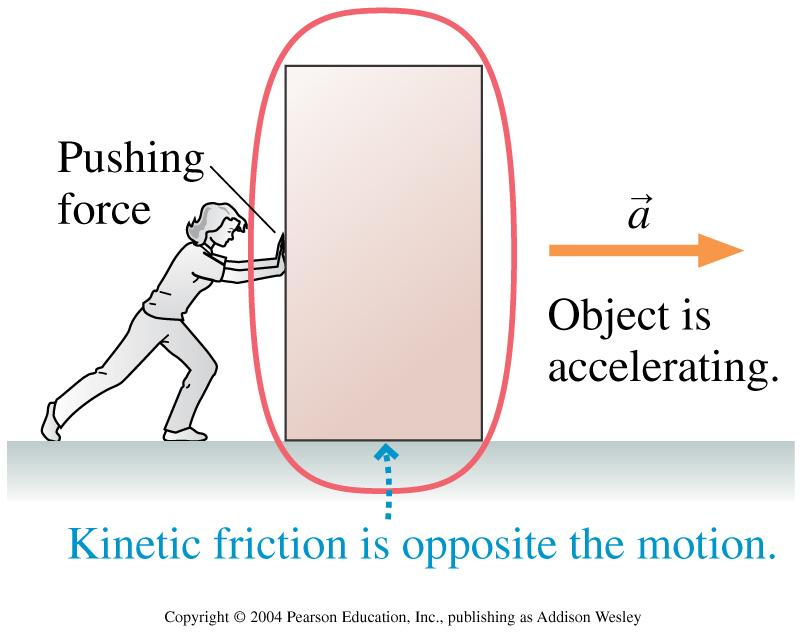 Kinetic riction he kinetic friction coefficient is less than the static friction