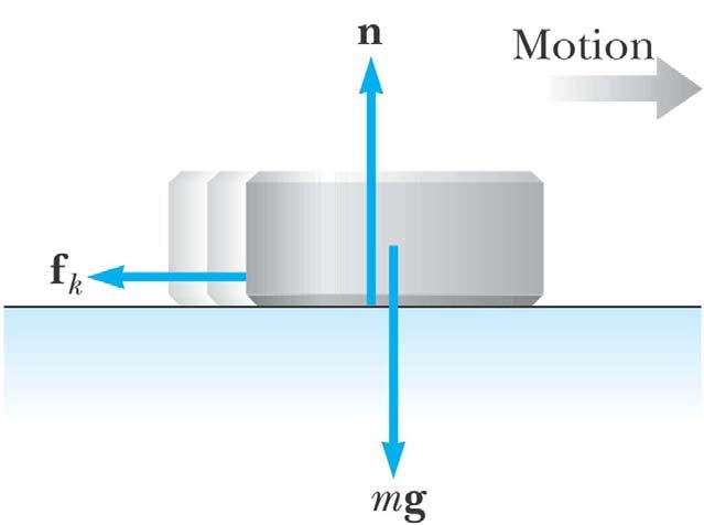 Hockey Puck, Example Consider a puck is hit and given a speed v 0.0 m/s. How far will it go if µ k 0.