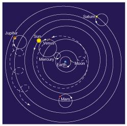 Geocentric Models - Ptolemy the Earth (Geo, in Greek) in the center, Moon,