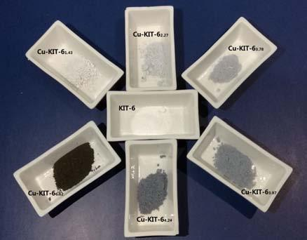 Baitao Li et al. / Chinese Journal of Catalysis 38 (2017) 518 528 521 Table 2 Textural parameters of the calcined mesoporous Cu KIT 6x materials.