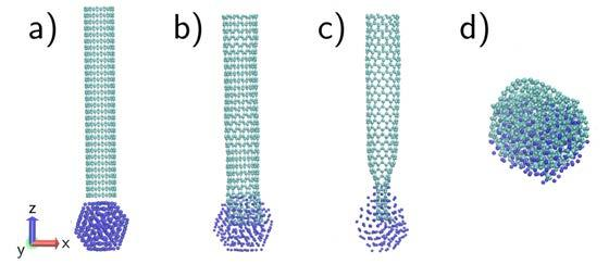 Stability and growth of carbon nanotubes Collaborators: A.V.