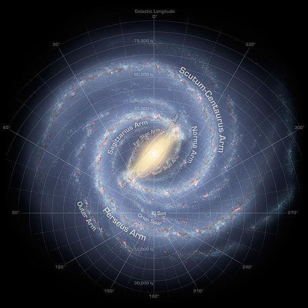 THE MILKY WAY GALAXY Because we are within the galaxy we have no actual picture of it, but scientists have figured out that the Milky Way is a barred spiral galaxy.
