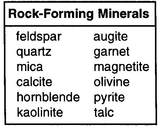 The table below shows some properties of four different minerals. The minerals listed in the table are varieties of which mineral? A) garnet B) magnetite C) quartz D) olivine 47.