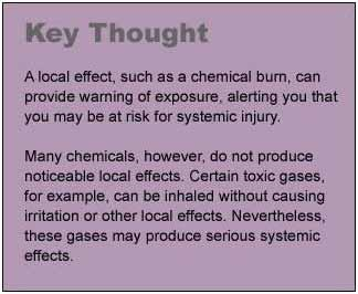 2006 Health Hazards: Types of Damage Toxic chemicals can have local and/or systemic health effects. A local effect occurs when the chemical causes damage at the point where it first contacts the body.