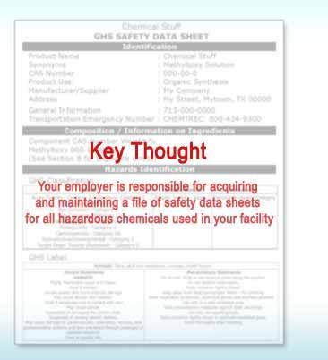3003 Your Employer s Responsibility The HCS requires your facility to compile a list of all hazardous chemicals used in the facility.