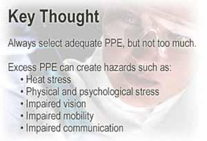 5004 PPE: Employee Responsibilities Trained employees are responsible for following facility procedures for PPE.