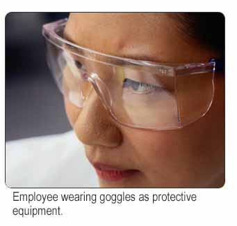 5008 Types of PPE: Eye Protection Goggles protect the eyes from hazardous chemical splashes. Face shields protect the entire face.