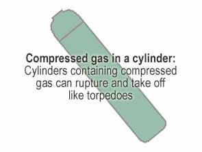 Compressed gas in a cylinder Isopropanol and other