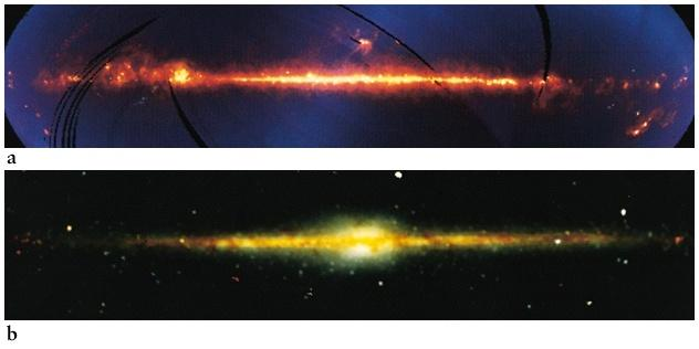 The Milky Way s Numbers Disk Flat disk ~ 5.0.