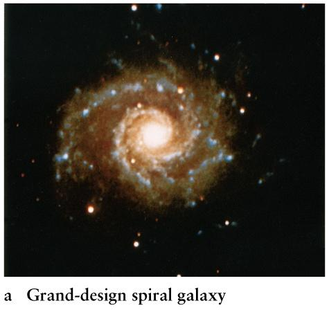 Grand-Design & Flocculent Spirals Infrared & Radio Observations The Milky Way s nucleus Extremely crowded with stars One million stars as