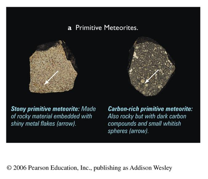 Types of meteorites derived from asteroids - primitive Small asteroids