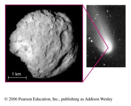 Nucleus of Comet: dirty snowball crunchy center ingredients ices of