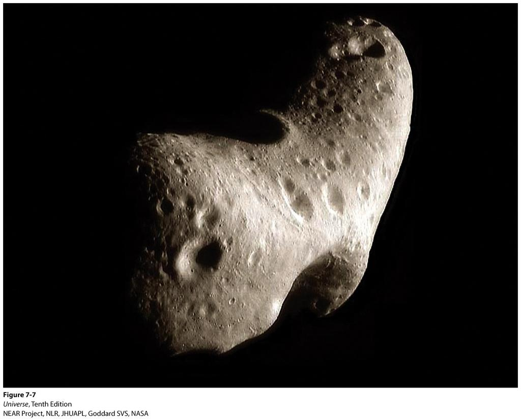 Asteroids Asteroids are objects that orbit inside the orbit of Jupiter. They range in side from pebble size to the largest which is Ceres with a diameter of 900 km.