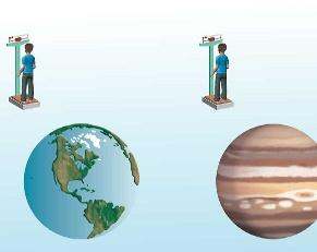 Gravity and Weight Measuring your weight on a scale can help you compare gravity on Earth and the Moon.