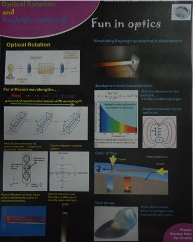 optically active solutions to rotate polarization of light using a popular demonstration of using