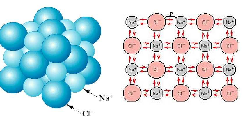 Electron transfer reduces the energy of the system of atoms, that is, electron