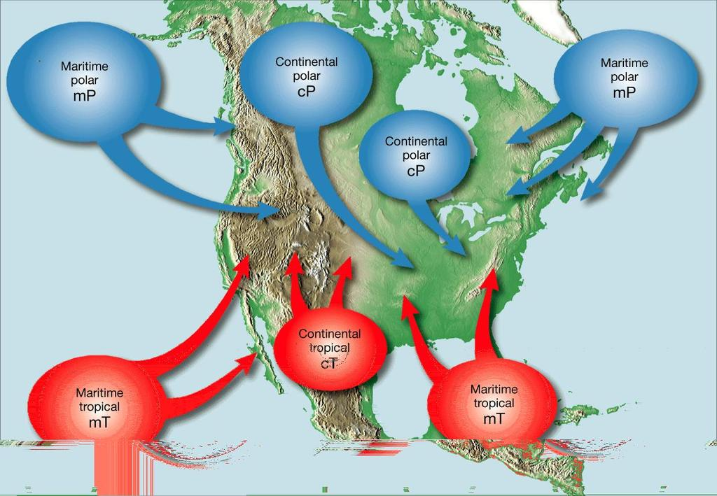 Air Masses Weather in North America Much of the weather in North America, especially weather east