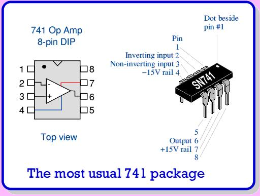 Op-Amp Packages The Operation of Op-amps The input stage of an op-amp is a differential amplifier.