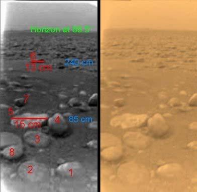 Titan, washing hydrocarbon dust into streams