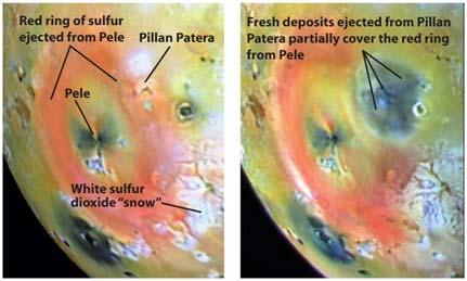 Io s Volcanoes Io s Volcanoes At least 16 volcanoes are known, and 4-8 are erupting at any one time Io s volcanoes
