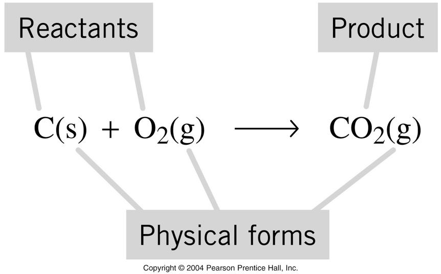 Chapter 3 Molecules Compounds And Chemical Equations Pdf