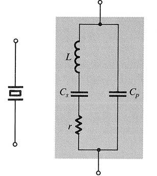 Crystal Oscillators Crystal impedance: Z( s) / sc Z s) sc ( p s s / C s s / scs s / Cs [( C C ) / C C p p s p s ] / p (/ C s / C ) p s Z( j) j C p p Crystal reactance is inductive over very narrow