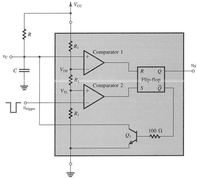 4.7 Integrated Circuit Timers Monostable Multivibrator using 555 Timer Circuit S R Stable state: S = R = and Q = Q on and v C = Trigger (v trigger < T ): S = and Q = Q off and v C is charged toward