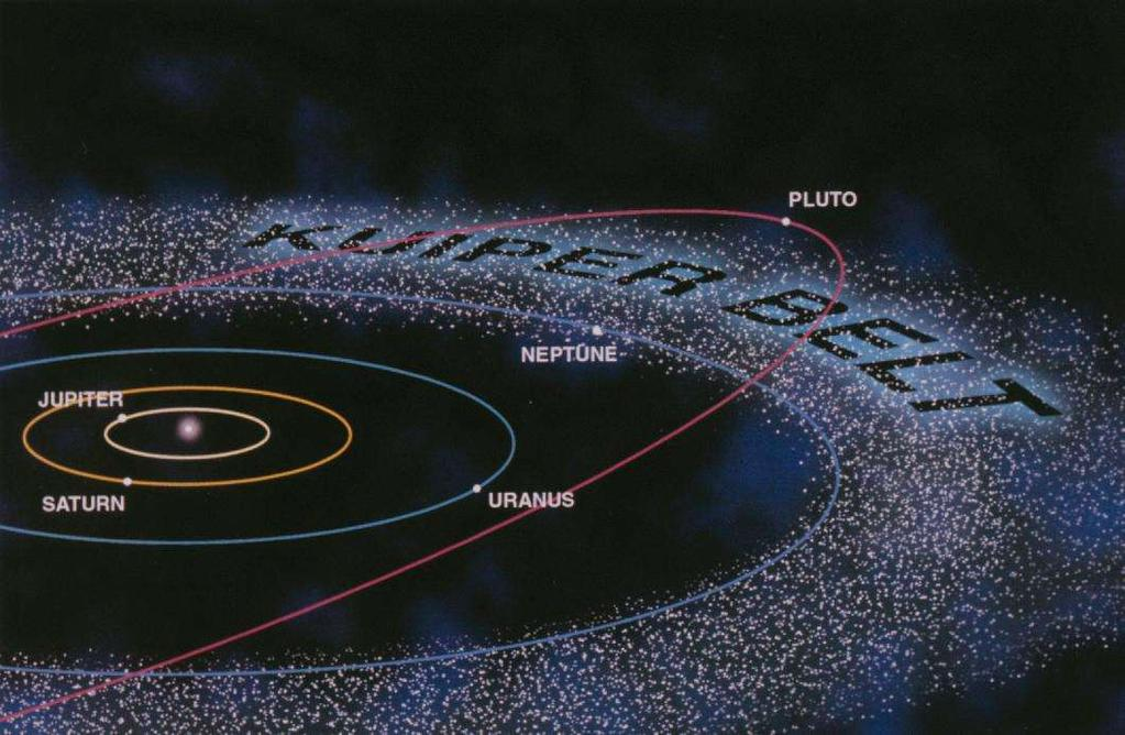 kuiper belt - pluto and his