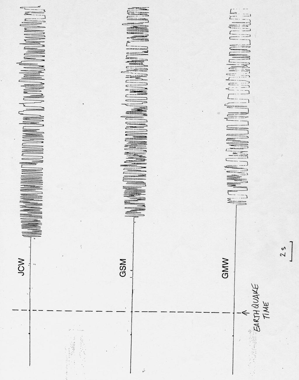 Figure 11-2 Seismograms from seismic stations JCW, GSM and GMW.