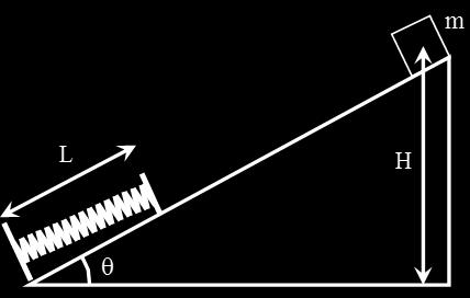 Problem 7: Firing spring A massless spring has a relaxed length L. As shown in the drawing, it is placed on an inclined surface making an angle q with respect to the horizontal.
