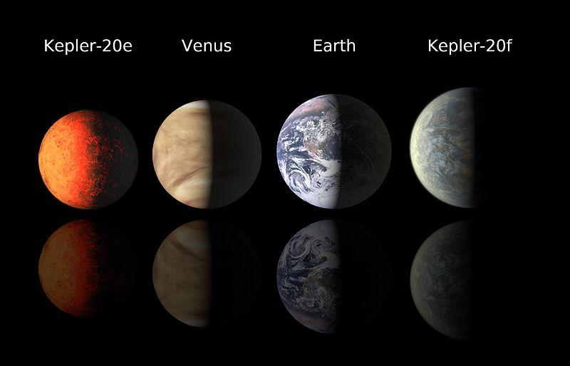 Kepler-20 e/f First confirmed Earth-sized exoplanets around