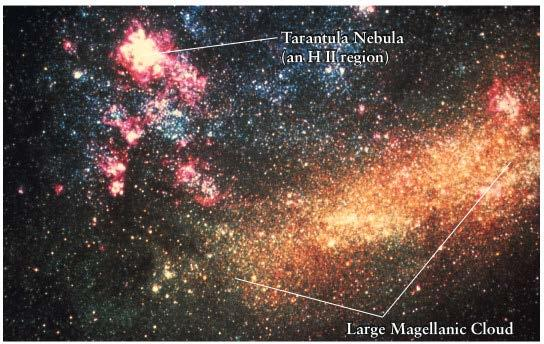 Irregular Galaxies Galaxies that do no fit into the scheme of elliptical or spiral galaxies are referred to as irregulars. They contain old and young stars and are in general rich in gas and dust.