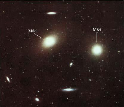 Properties of Clusters of Galaxies Giant elliptical galaxies dominate the center of