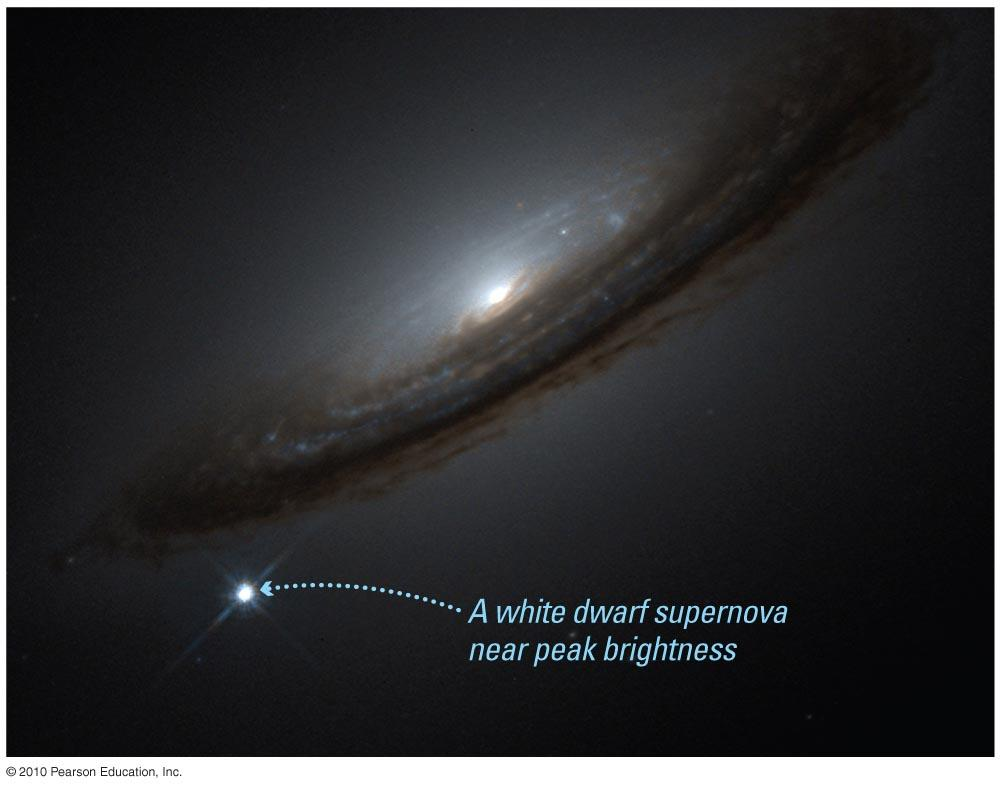 White-dwarf supernovae can also be used as standard candles.