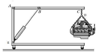 Problem: In Shown fig. state the types of S.I. unit of stress: So, Pascal is the S.I. unit of stress. Solution: A is supporting member, is in Compression. B is Horizontal beam, is in Shear.