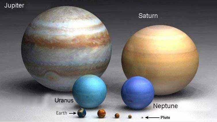 Some Planets Are Small,