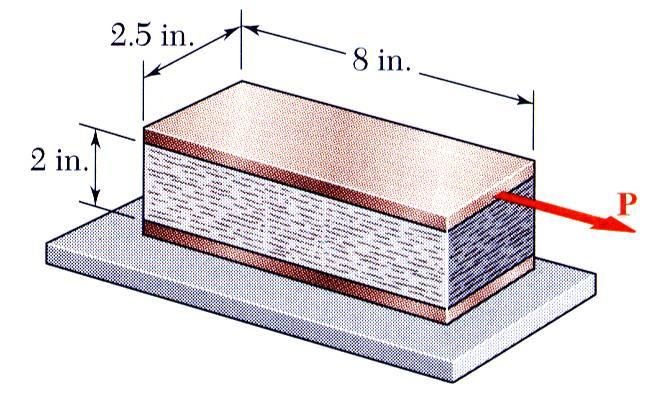 Example 2.10 A rectangular block of material with modulus of rigidity G 90 ksi is bonded to two rigid horizontal plates.