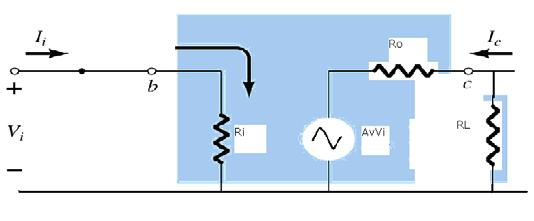 An amplifier may be housed in a package along with the values of gain, input and output impedances.
