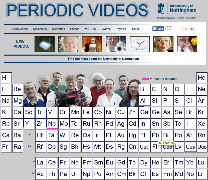 Living Periodic Table Periodic Videos: Element Project: http:/www.