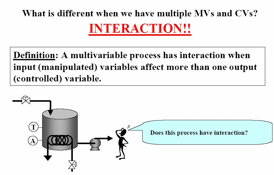 2. Interactions Interactions (continued) In practical control problems, there typically are a number of process variables which must be controlled and a number which can be manipulated.